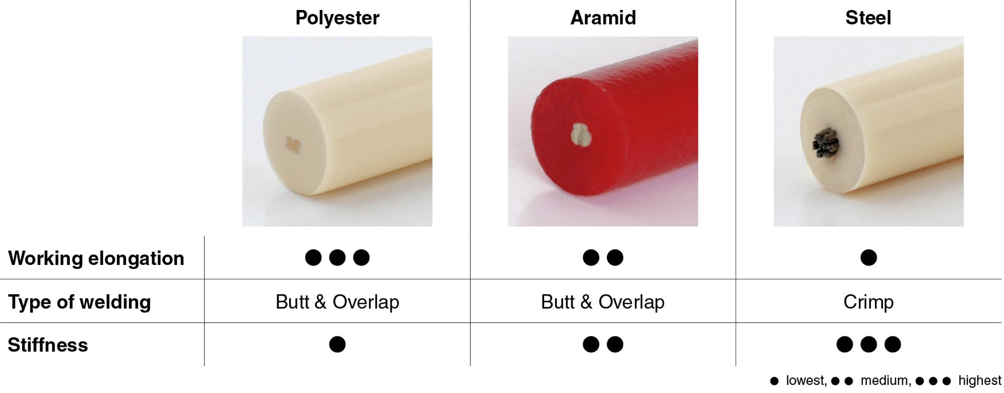 Comparison Reinforcement